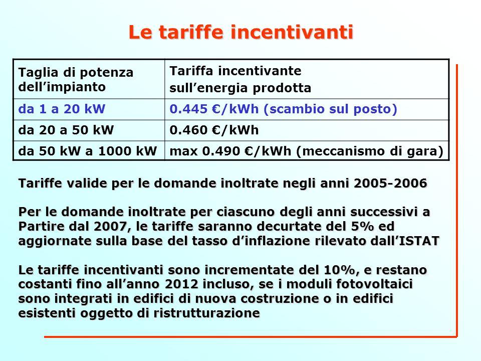 Le tariffe incentivanti Taglia di potenza dellimpianto Tariffa incentivante sullenergia prodotta da 1 a 20 kW0.445 /kWh (scambio sul posto) da 20 a 50 kW0.460 /kWh da 50 kW a 1000 kWmax 0.490 /kWh (meccanismo di gara) Tariffe valide per le domande inoltrate negli anni 2005-2006 Per le domande inoltrate per ciascuno degli anni successivi a Partire dal 2007, le tariffe saranno decurtate del 5% ed aggiornate sulla base del tasso dinflazione rilevato dallISTAT Le tariffe incentivanti sono incrementate del 10%, e restano costanti fino allanno 2012 incluso, se i moduli fotovoltaici sono integrati in edifici di nuova costruzione o in edifici esistenti oggetto di ristrutturazione