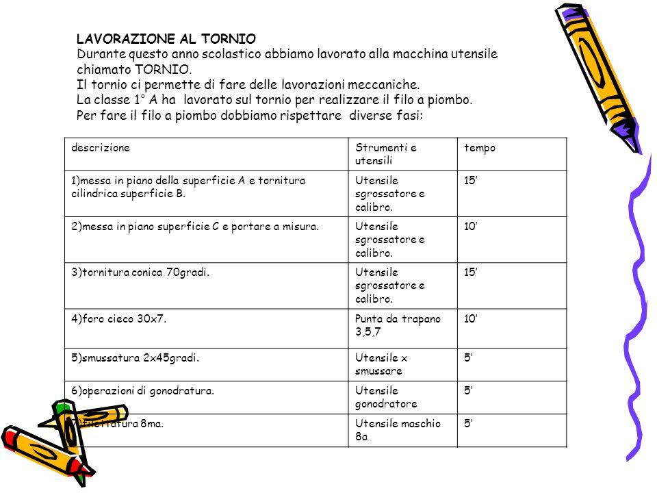LAVORAZIONE AL TORNIO Durante questo anno scolastico abbiamo lavorato alla macchina utensile chiamato TORNIO. Il tornio ci permette di fare delle lavo