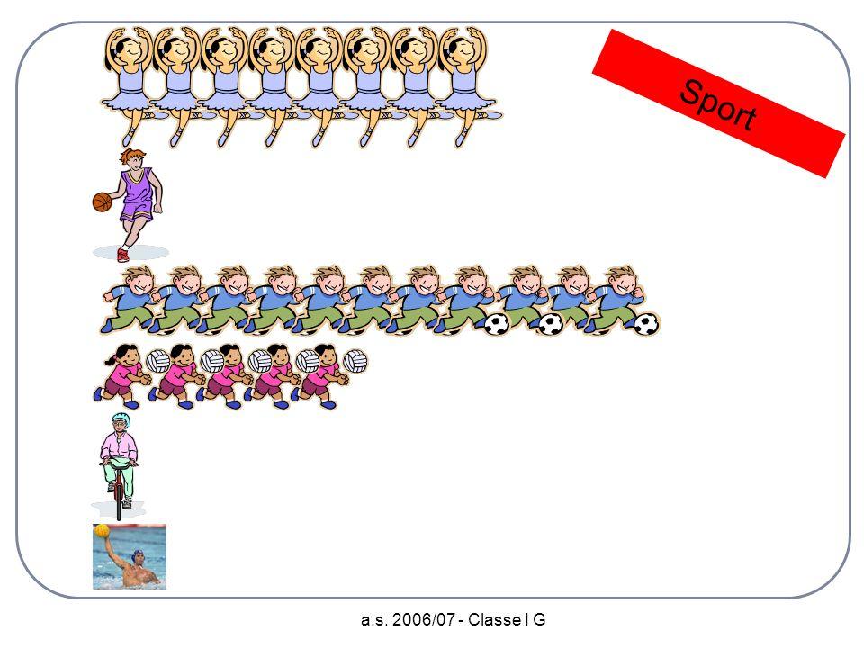 a.s. 2006/07 - Classe I G pratico lo sport …..