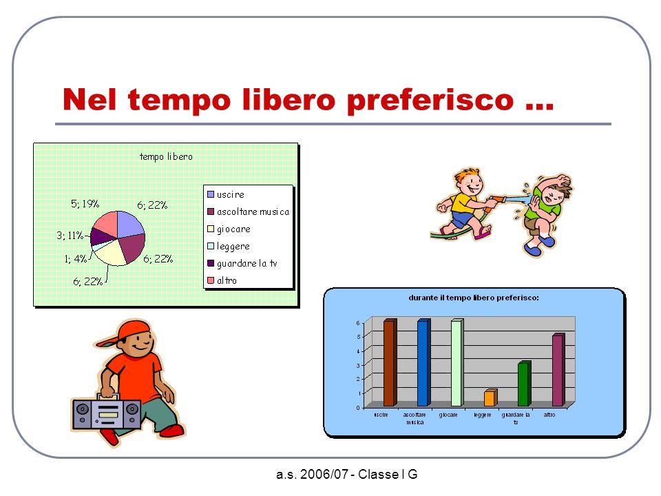 a.s. 2006/07 - Classe I G Sport