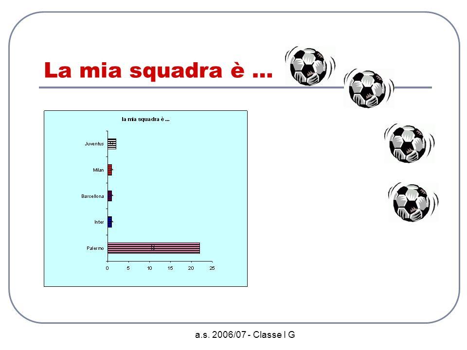 a.s. 2006/07 - Classe I G A tavola preferisco …