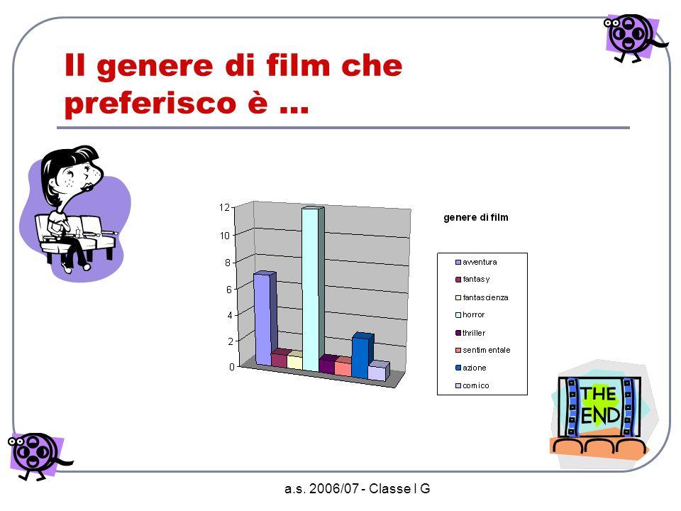 a.s. 2006/07 - Classe I G Mi piace collezionare ….