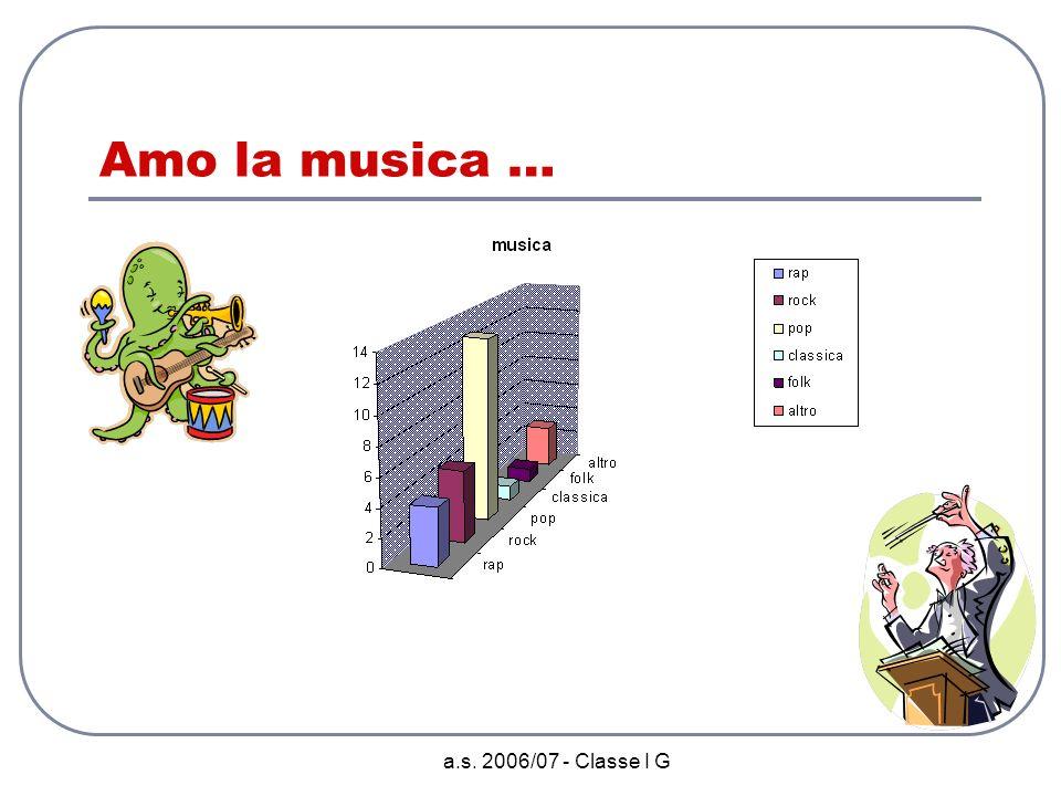 a.s. 2006/07 - Classe I G Preferisco leggere