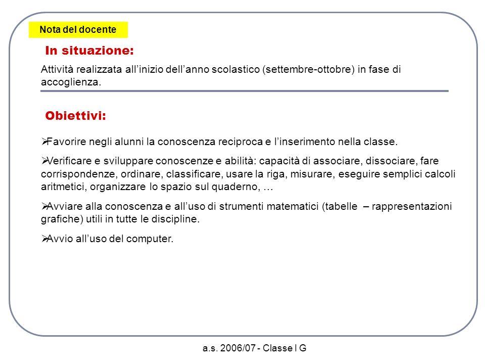 a.s. 2006/07 - Classe I G Tra le materie di studio preferisco …