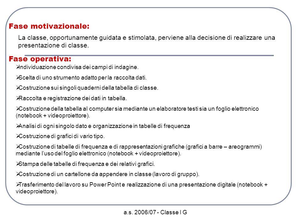 a.s. 2006/07 - Classe I G In situazione: Attività realizzata allinizio dellanno scolastico (settembre-ottobre) in fase di accoglienza. Obiettivi: Favo