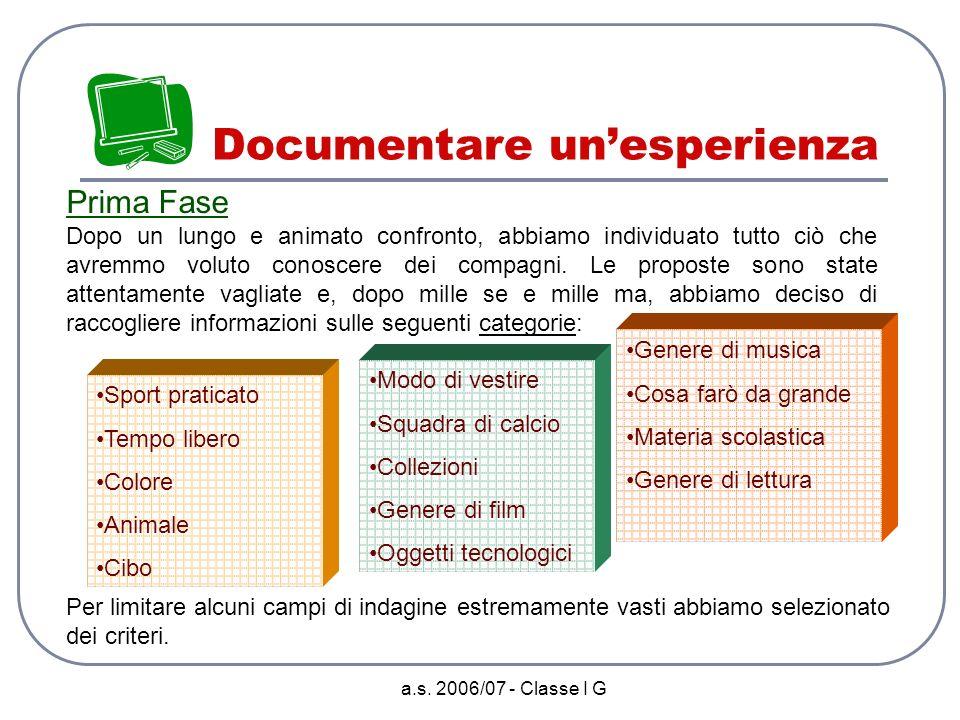 a.s. 2006/07 - Classe I G Documentare unesperienza Motivazione Siamo in Prima Media! Abbiamo appena concluso una tappa durata cinque anni e ci accingi