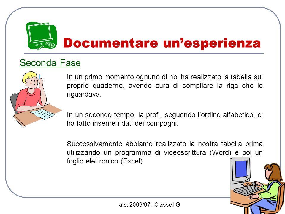 a.s. 2006/07 - Classe I G Documentare unesperienza Seconda Fase Ma come raccogliere in modo ordinato le informazioni? Lunico strumento utile al nostro