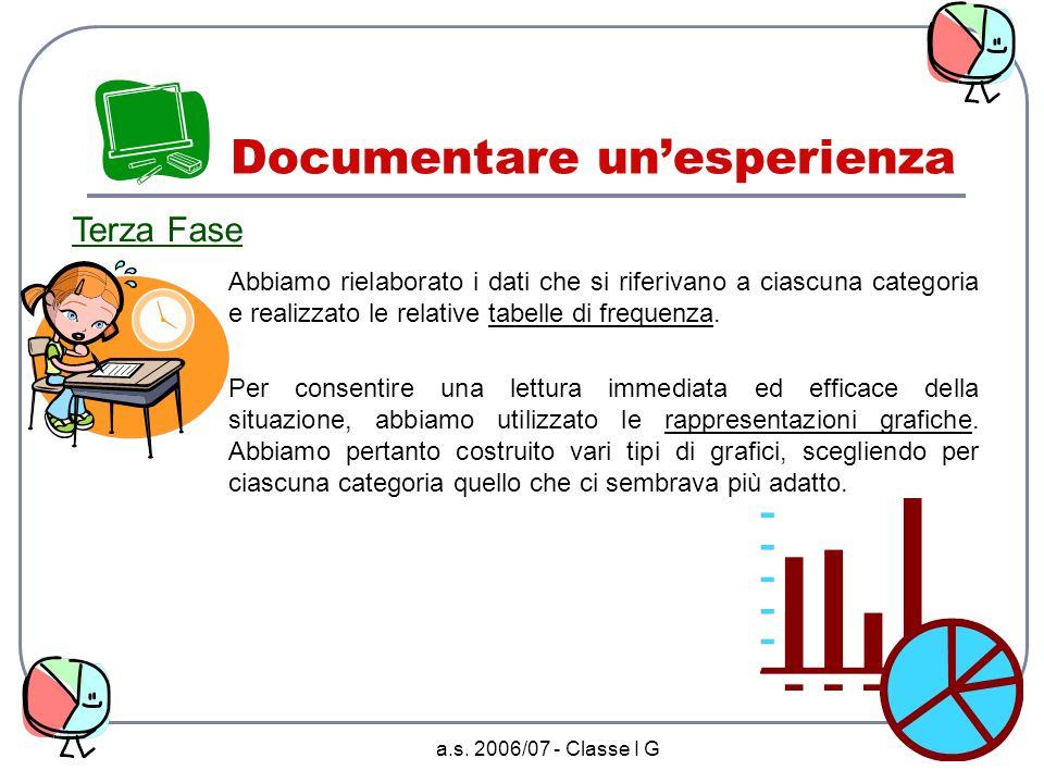 a.s. 2006/07 - Classe I G Tabella di classe
