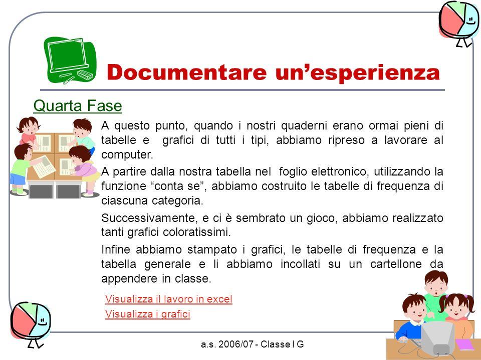 a.s. 2006/07 - Classe I G Terza Fase Documentare unesperienza Abbiamo rielaborato i dati che si riferivano a ciascuna categoria e realizzato le relati