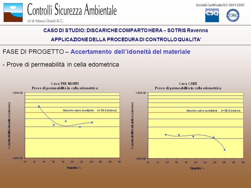 Società Certificata ISO 9001:2000 FASE DI PROGETTO – Accertamento dellidoneità del materiale - Prove di permeabilità in cella edometrica