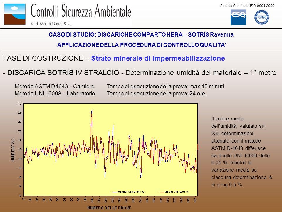 CASO DI STUDIO: DISCARICHE COMPARTO HERA – SOTRIS Ravenna APPLICAZIONE DELLA PROCEDURA DI CONTROLLO QUALITA Società Certificata ISO 9001:2000 FASE DI