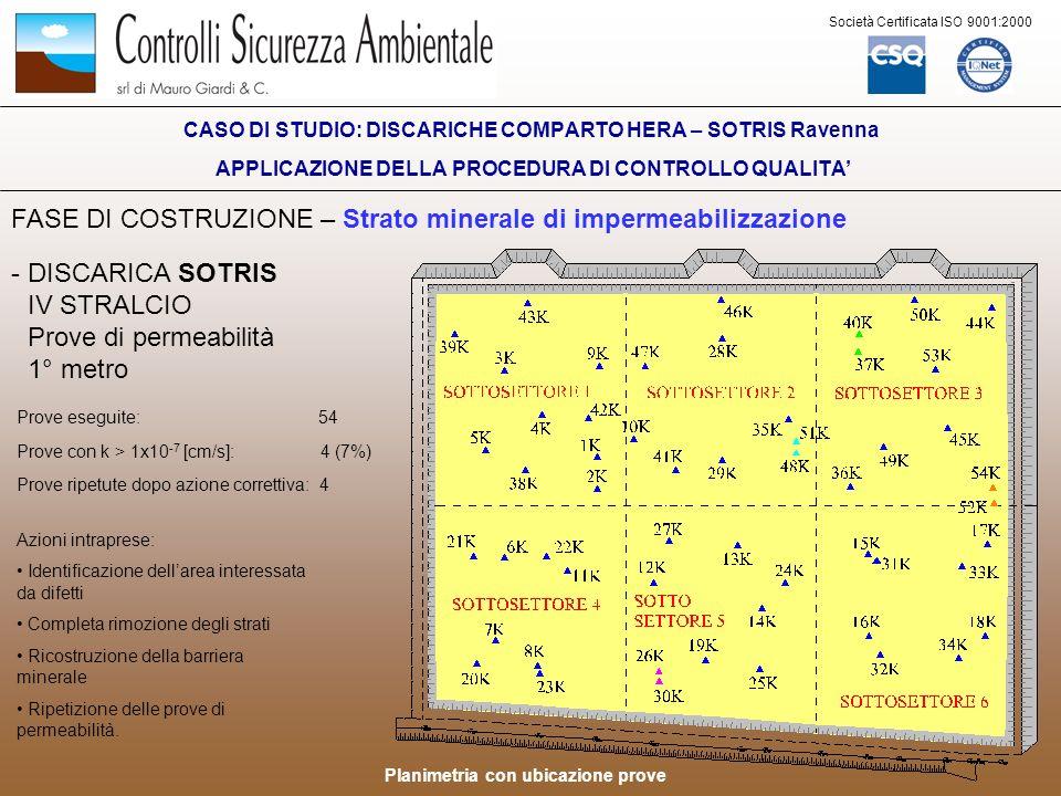 Società Certificata ISO 9001:2000 FASE DI COSTRUZIONE – Strato minerale di impermeabilizzazione CASO DI STUDIO: DISCARICHE COMPARTO HERA – SOTRIS Rave