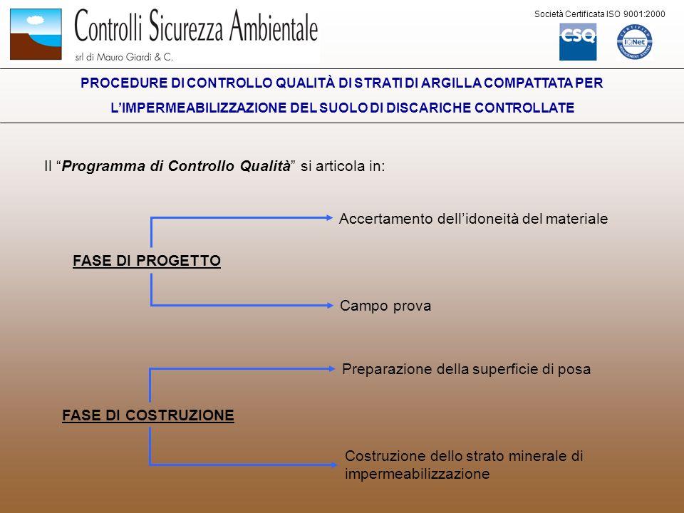 Società Certificata ISO 9001:2000 PROCEDURE DI CONTROLLO QUALITÀ DI STRATI DI ARGILLA COMPATTATA PER LIMPERMEABILIZZAZIONE DEL SUOLO DI DISCARICHE CON