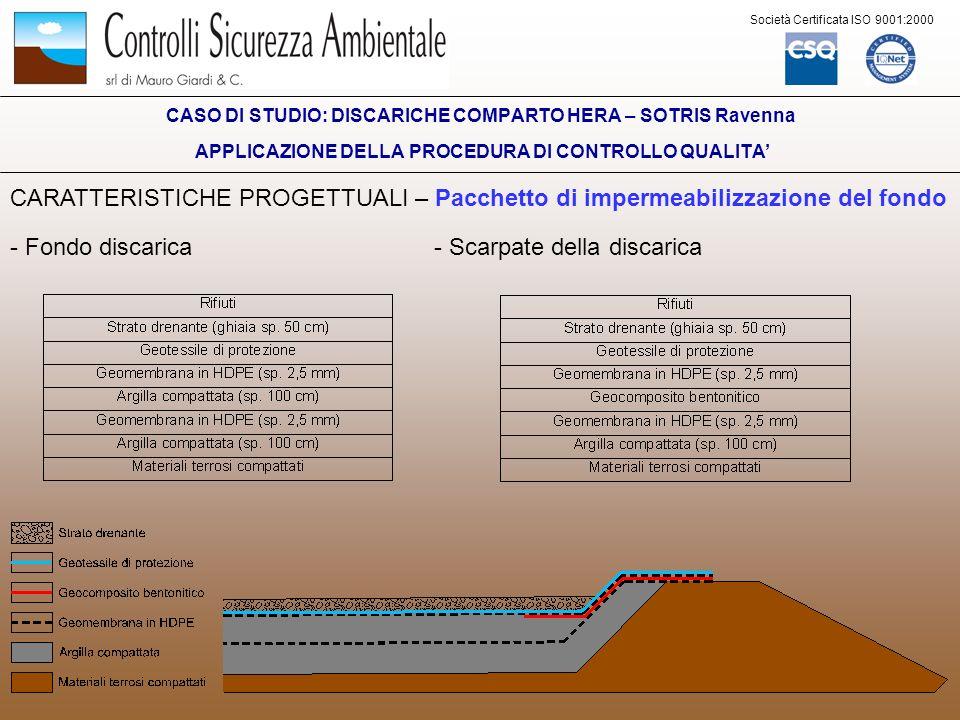 Società Certificata ISO 9001:2000 FASE DI COSTRUZIONE – Strato minerale di impermeabilizzazione - DISCARICA SOTRIS IV STRALCIO – Identificazione difetti strutturali CASO DI STUDIO: DISCARICHE COMPARTO HERA – SOTRIS Ravenna APPLICAZIONE DELLA PROCEDURA DI CONTROLLO QUALITA Operazioni di rimozione degli strati in presenza di difetti nella barriera minerale Presenza di discontinuità interstrato causata da spessori dello strato troppo elevati Presenza di blocchi di argilla non fresata di dimensioni decimetriche incluse in uno strato compattato
