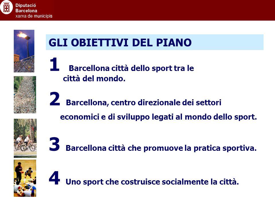1 Barcellona città dello sport tra le città del mondo. 2 Barcellona, centro direzionale dei settori economici e di sviluppo legati al mondo dello spor