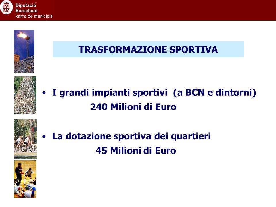 TRASFORMAZIONE SPORTIVA I grandi impianti sportivi (a BCN e dintorni) 240 Milioni di Euro La dotazione sportiva dei quartieri 45 Milioni di Euro