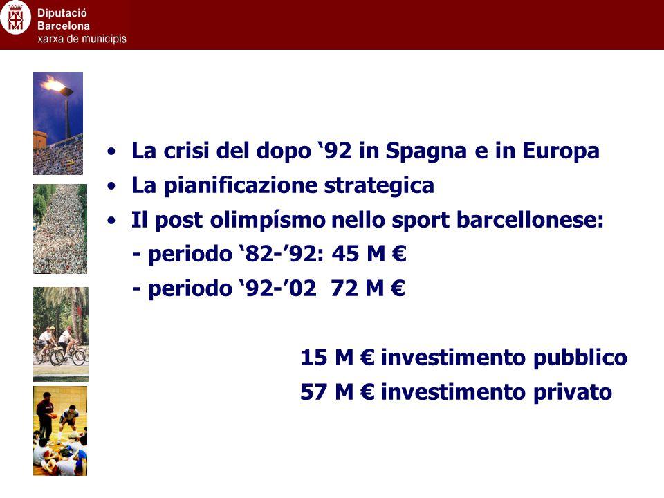 La crisi del dopo 92 in Spagna e in Europa La pianificazione strategica Il post olimpísmo nello sport barcellonese: - periodo 82-92: 45 M - periodo 92
