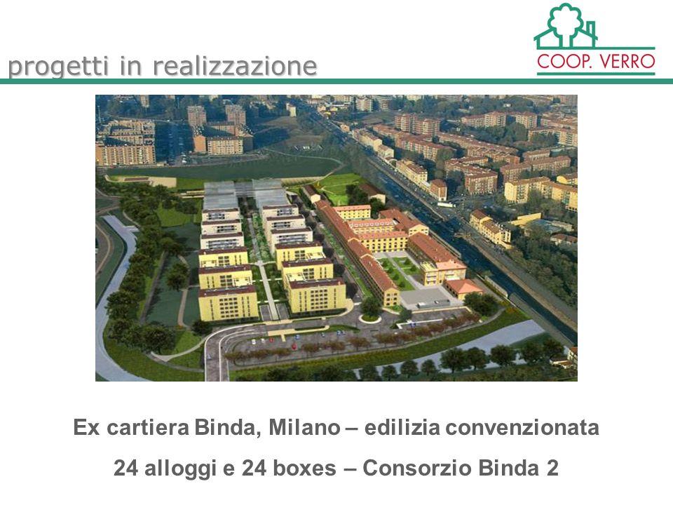 progetti in realizzazione Ex cartiera Binda, Milano – edilizia convenzionata 24 alloggi e 24 boxes – Consorzio Binda 2