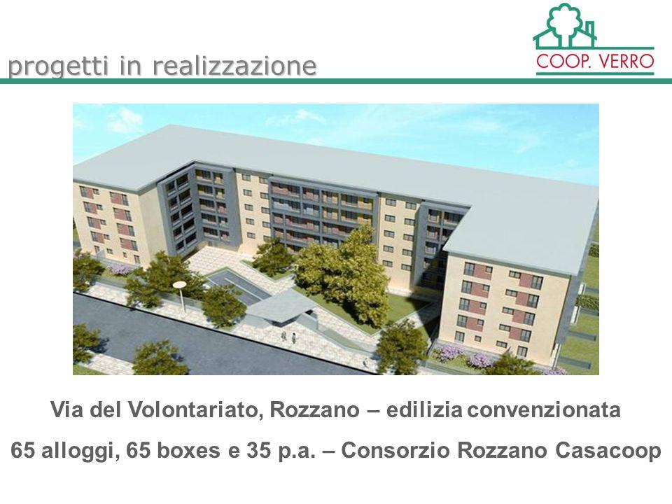 progetti in realizzazione Via del Volontariato, Rozzano – edilizia convenzionata 65 alloggi, 65 boxes e 35 p.a.