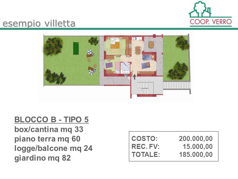 esempio villetta BLOCCO B - TIPO 5 box/cantina mq 33 piano terra mq 60 logge/balcone mq 24 giardino mq 82 COSTO:200.000,00 REC.