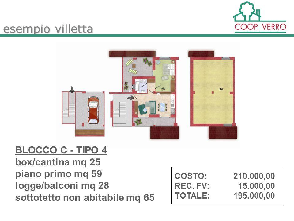 esempio villetta BLOCCO C - TIPO 4 box/cantina mq 25 piano primo mq 59 logge/balconi mq 28 sottotetto non abitabile mq 65 COSTO:210.000,00 REC.