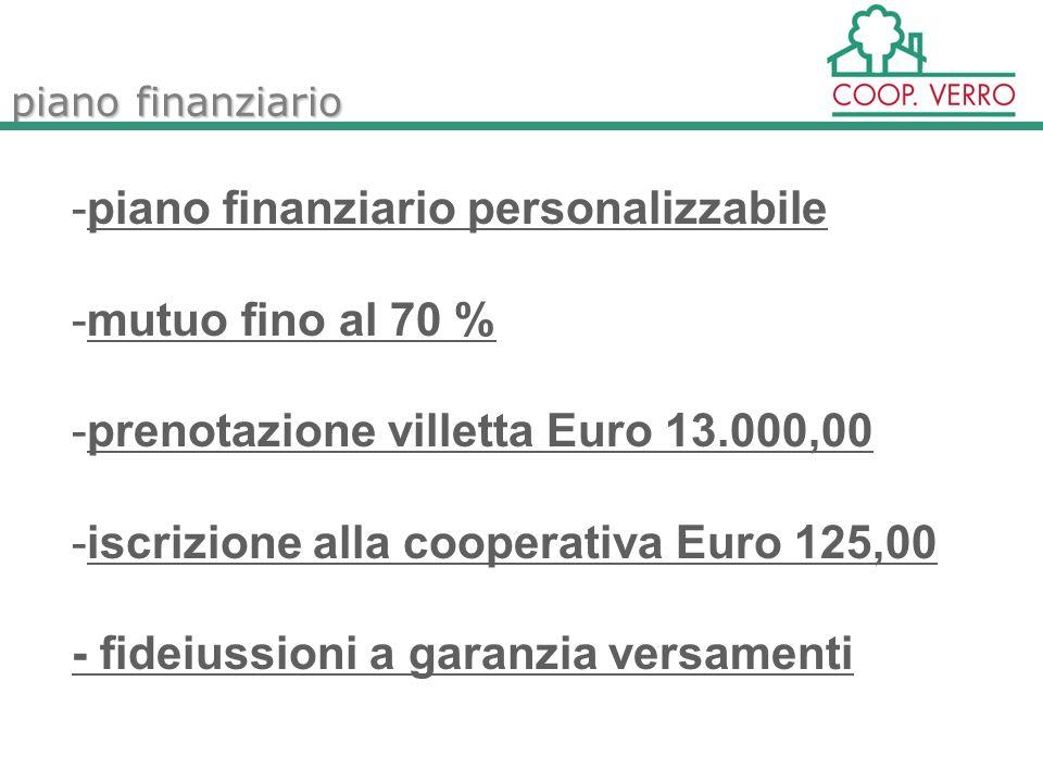 piano finanziario -piano finanziario personalizzabile -mutuo fino al 70 % -prenotazione villetta Euro 13.000,00 -iscrizione alla cooperativa Euro 125,00 - fideiussioni a garanzia versamenti