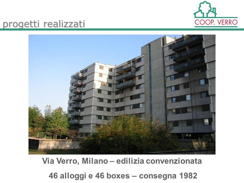 progetti realizzati Via Verro, Milano – edilizia convenzionata 46 alloggi e 46 boxes – consegna 1982