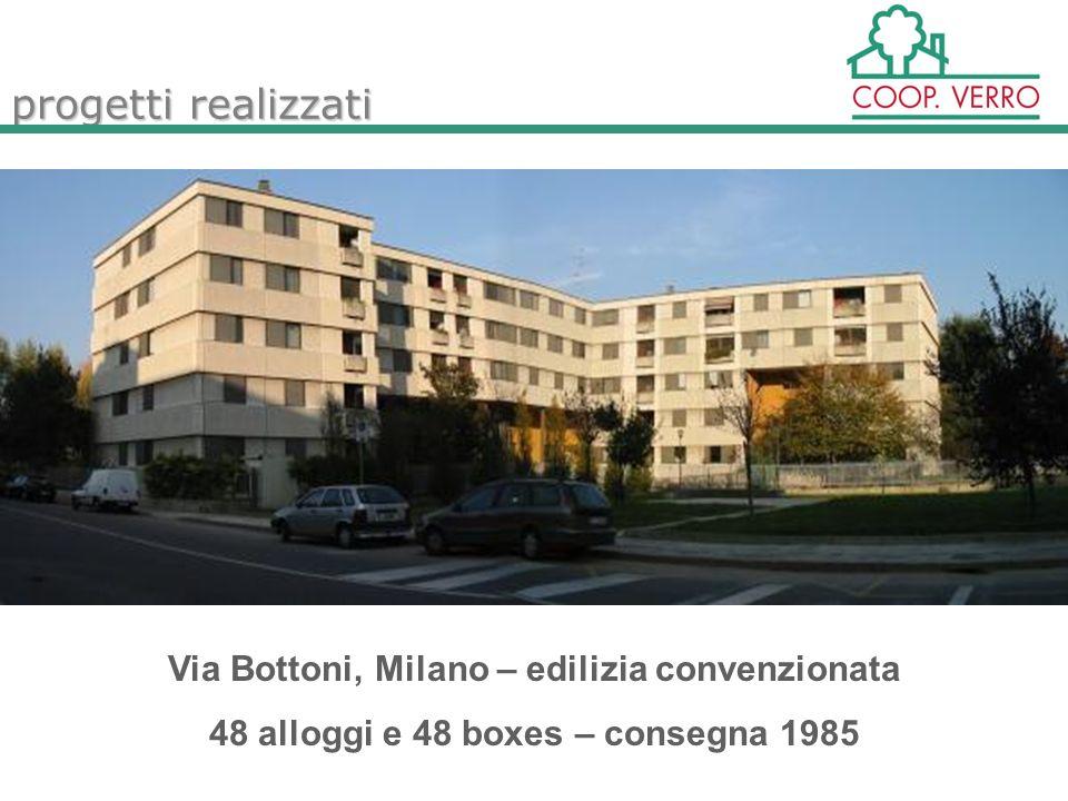progetti realizzati Via Bottoni, Milano – edilizia convenzionata 48 alloggi e 48 boxes – consegna 1985
