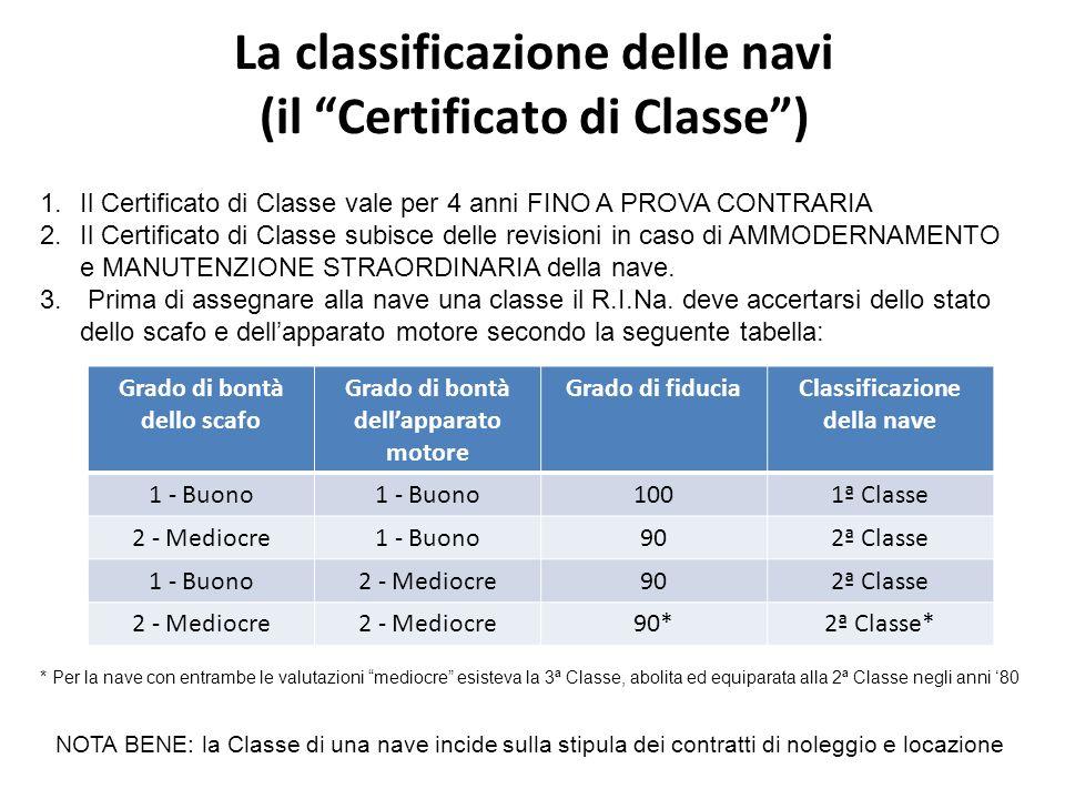 La classificazione delle navi (il Certificato di Classe) 1.Il Certificato di Classe vale per 4 anni FINO A PROVA CONTRARIA 2.Il Certificato di Classe