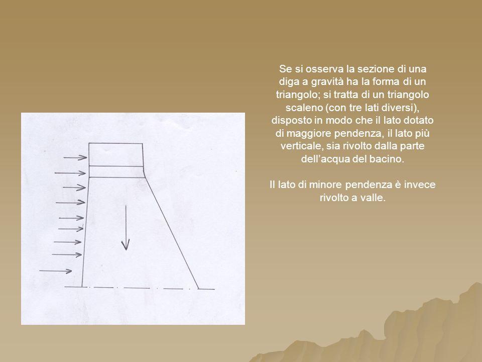 Se si osserva la sezione di una diga a gravità ha la forma di un triangolo; si tratta di un triangolo scaleno (con tre lati diversi), disposto in modo che il lato dotato di maggiore pendenza, il lato più verticale, sia rivolto dalla parte dellacqua del bacino.