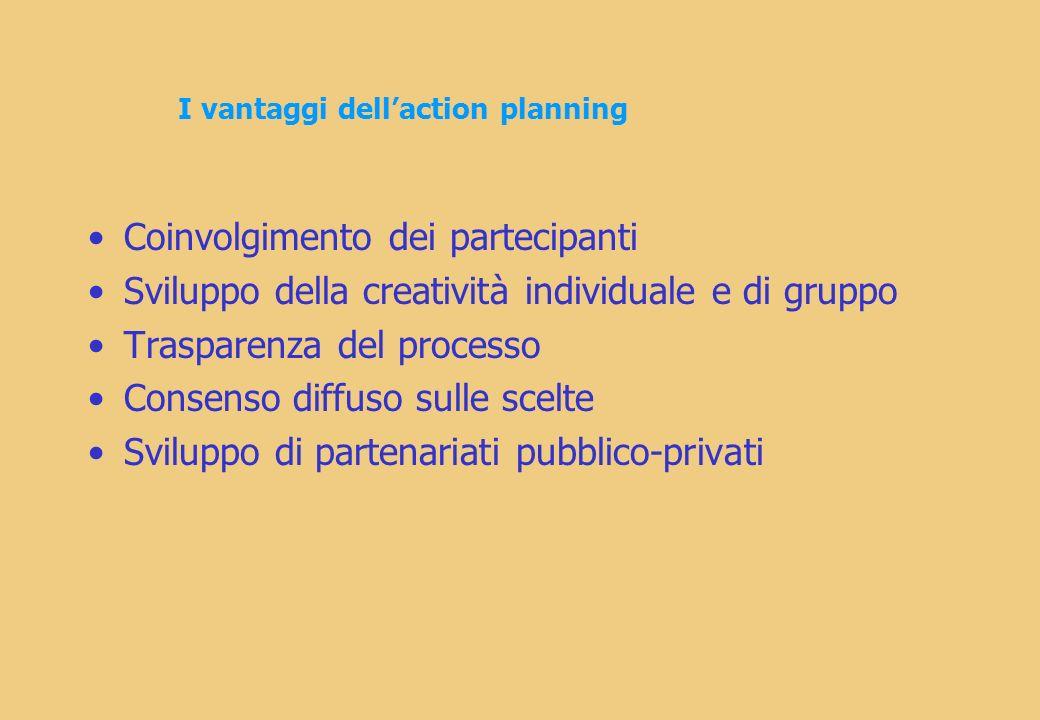 I vantaggi dellaction planning Coinvolgimento dei partecipanti Sviluppo della creatività individuale e di gruppo Trasparenza del processo Consenso diffuso sulle scelte Sviluppo di partenariati pubblico-privati