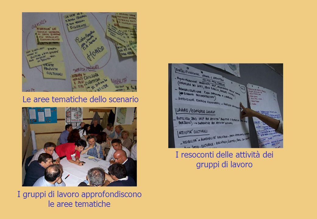 Le aree tematiche dello scenario I gruppi di lavoro approfondiscono le aree tematiche I resoconti delle attività dei gruppi di lavoro