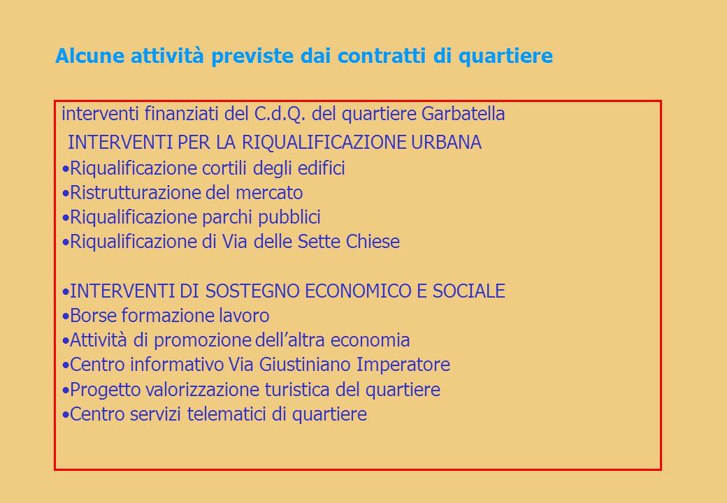 Alcune attività previste dai contratti di quartiere interventi finanziati del C.d.Q.