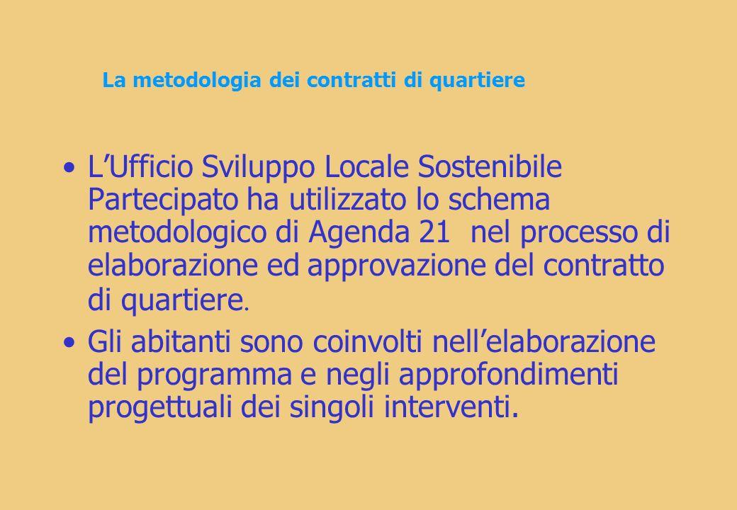 La metodologia dei contratti di quartiere LUfficio Sviluppo Locale Sostenibile Partecipato ha utilizzato lo schema metodologico di Agenda 21 nel processo di elaborazione ed approvazione del contratto di quartiere.