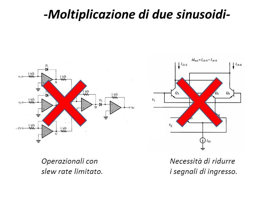 -Moltiplicazione di due sinusoidi- Operazionali con slew rate limitato. Necessità di ridurre i segnali di ingresso.