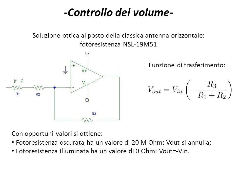 -Controllo del volume- Soluzione ottica al posto della classica antenna orizzontale: fotoresistenza NSL-19M51 Funzione di trasferimento: Con opportuni
