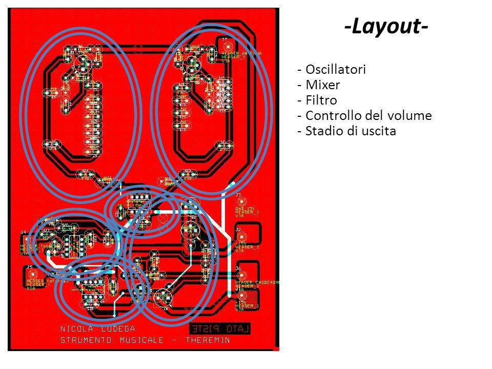 -Layout- - Oscillatori - Mixer - Filtro - Controllo del volume - Stadio di uscita