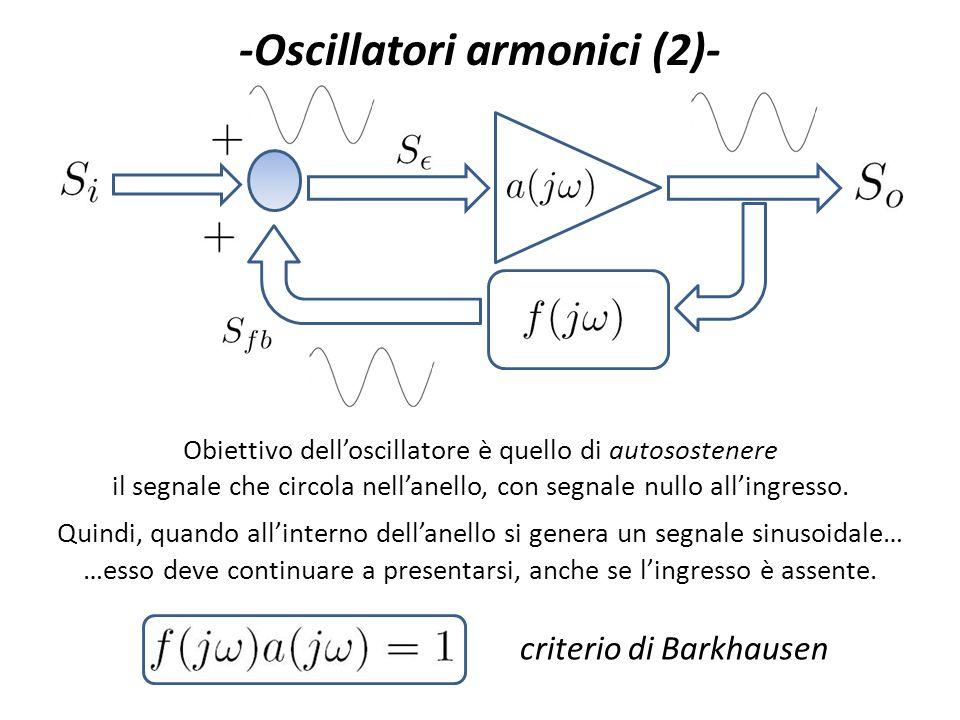 -Oscillatori armonici (2)- Obiettivo delloscillatore è quello di autosostenere il segnale che circola nellanello, con segnale nullo allingresso. Quind