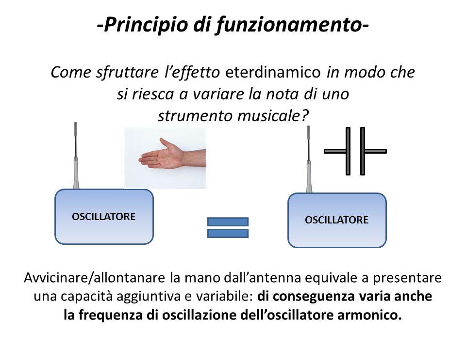 -Principio di funzionamento- OSCILLATORE Come sfruttare leffetto eterdinamico in modo che si riesca a variare la nota di uno strumento musicale? Avvic