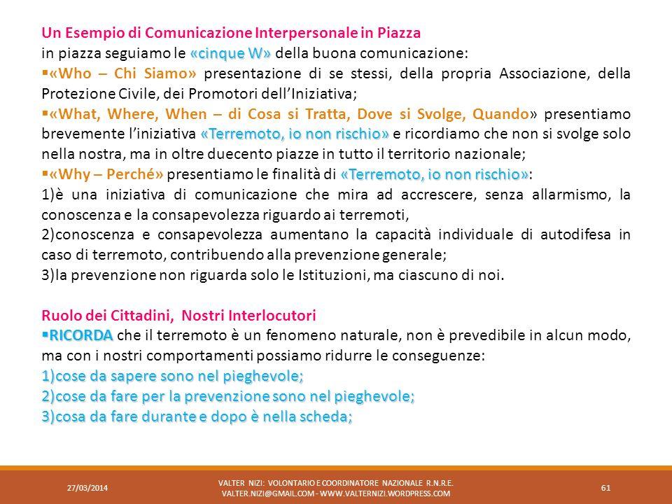 27/03/2014 VALTER NIZI: VOLONTARIO E COORDINATORE NAZIONALE R.N.R.E. VALTER.NIZI@GMAIL.COM - WWW.VALTERNIZI.WORDPRESS.COM 61 Un Esempio di Comunicazio