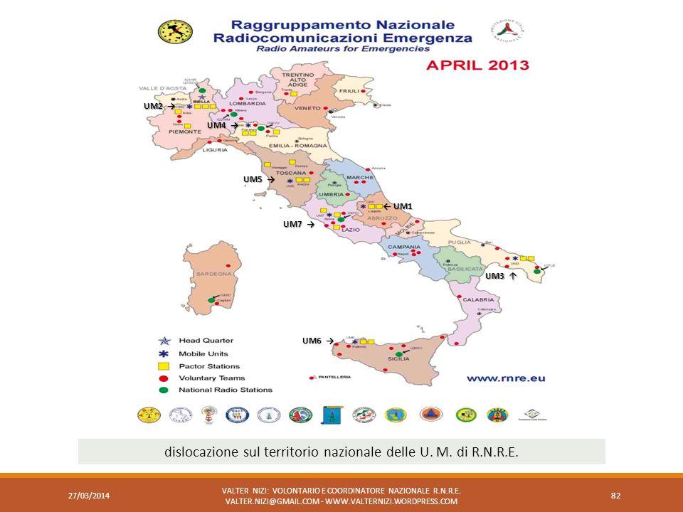 27/03/2014 VALTER NIZI: VOLONTARIO E COORDINATORE NAZIONALE R.N.R.E. VALTER.NIZI@GMAIL.COM - WWW.VALTERNIZI.WORDPRESS.COM 82 dislocazione sul territor