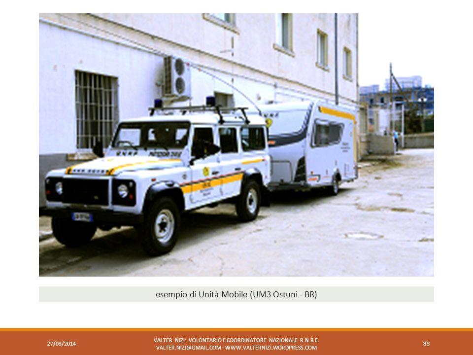 27/03/2014 VALTER NIZI: VOLONTARIO E COORDINATORE NAZIONALE R.N.R.E. VALTER.NIZI@GMAIL.COM - WWW.VALTERNIZI.WORDPRESS.COM 83 esempio di Unità Mobile (