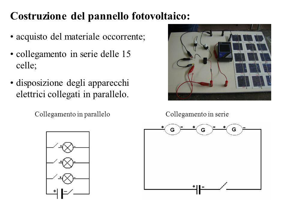 Costruzione del pannello fotovoltaico: acquisto del materiale occorrente; collegamento in serie delle 15 celle; disposizione degli apparecchi elettric
