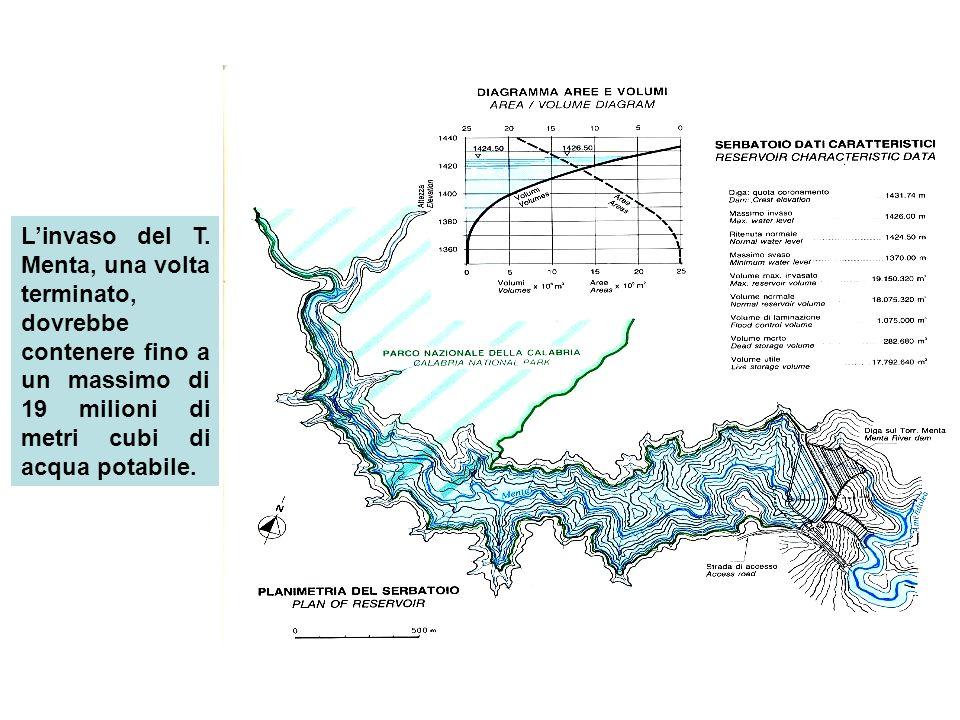 Linvaso del T. Menta, una volta terminato, dovrebbe contenere fino a un massimo di 19 milioni di metri cubi di acqua potabile.
