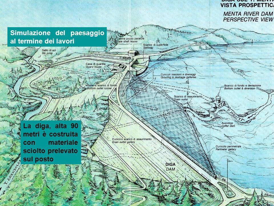 Simulazione del paesaggio al termine dei lavori La diga, alta 90 metri è costruita con materiale sciolto prelevato sul posto