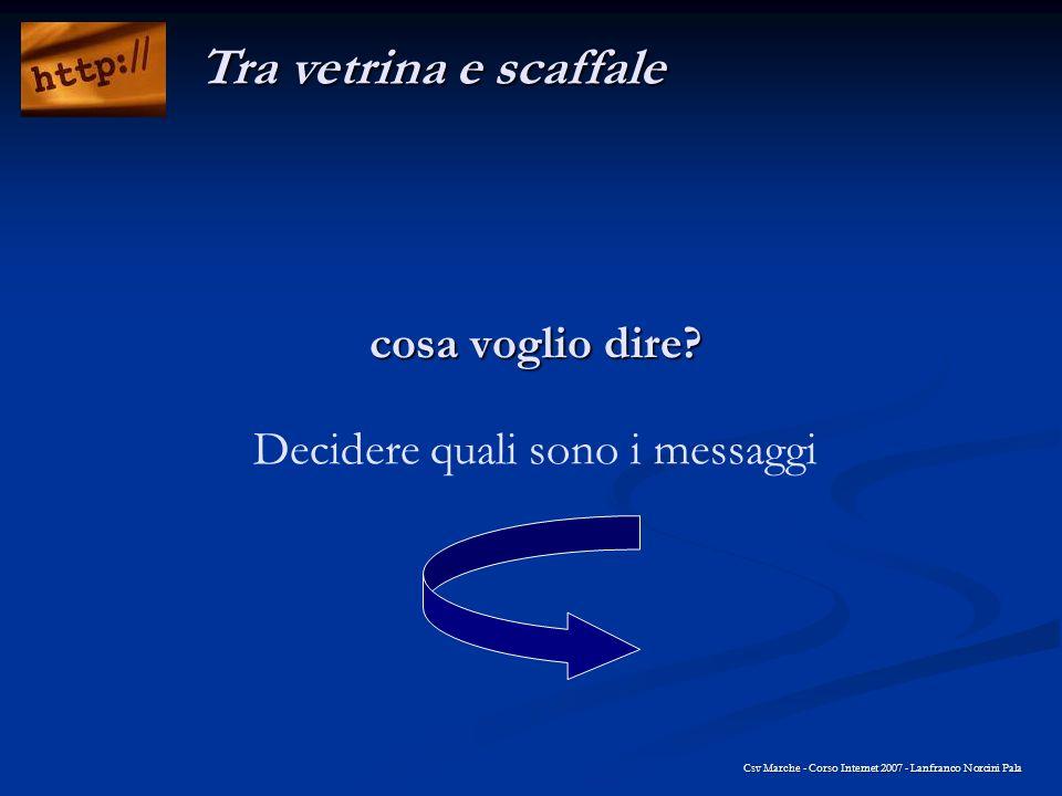 cosa voglio dire? cosa voglio dire? Decidere quali sono i messaggi Csv Marche - Corso Internet 2007 - Lanfranco Norcini Pala Tra vetrina e scaffale