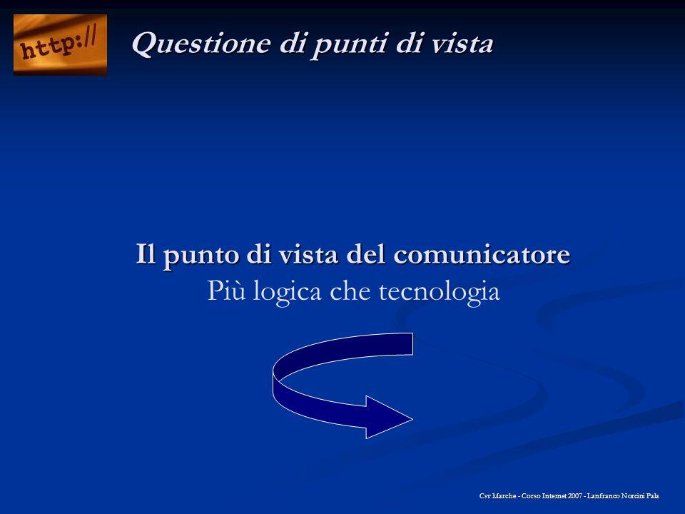 Il punto di vista del comunicatore Il punto di vista del comunicatore Più logica che tecnologia Csv Marche - Corso Internet 2007 - Lanfranco Norcini P
