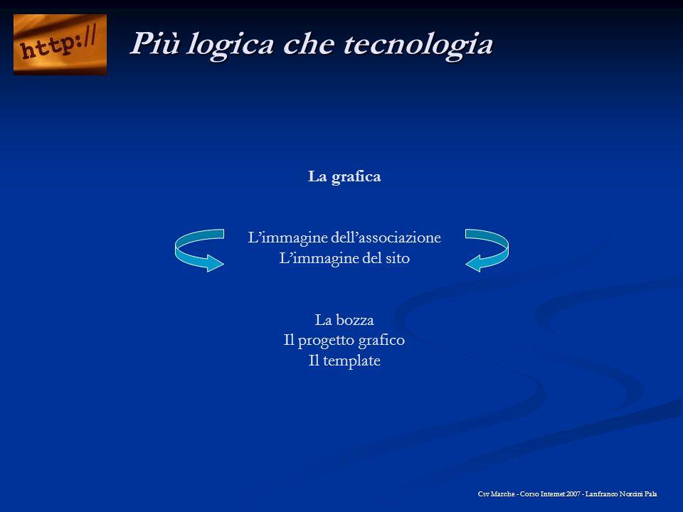 La grafica Limmagine dellassociazione Limmagine del sito La bozza Il progetto grafico Il template Csv Marche - Corso Internet 2007 - Lanfranco Norcini