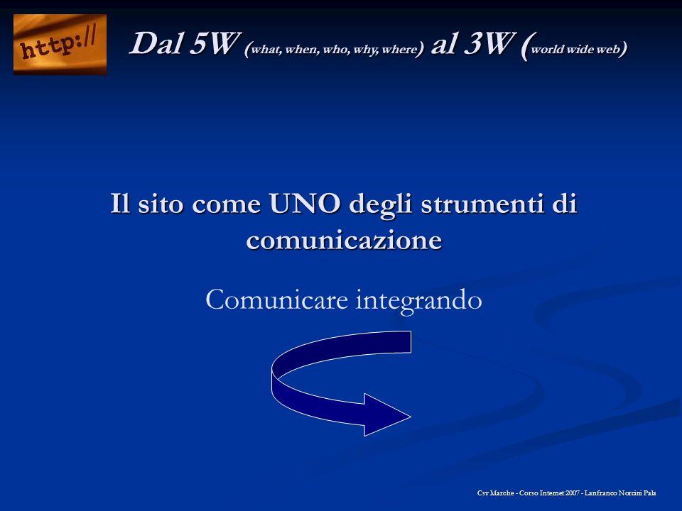 Il sito come UNO degli strumenti di comunicazione Il sito come UNO degli strumenti di comunicazione Comunicare integrando Csv Marche - Corso Internet