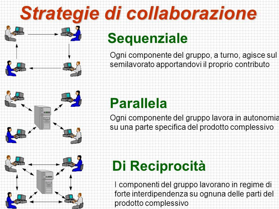 Ogni componente del gruppo, a turno, agisce sul semilavorato apportandovi il proprio contributo Ogni componente del gruppo lavora in autonomia su una